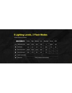 Quitasol Core Series 56mm Sunshade SIGHT MARK